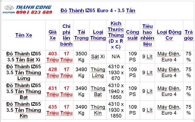 Giá Xe IZ65 GOLD 3.5 Tấn