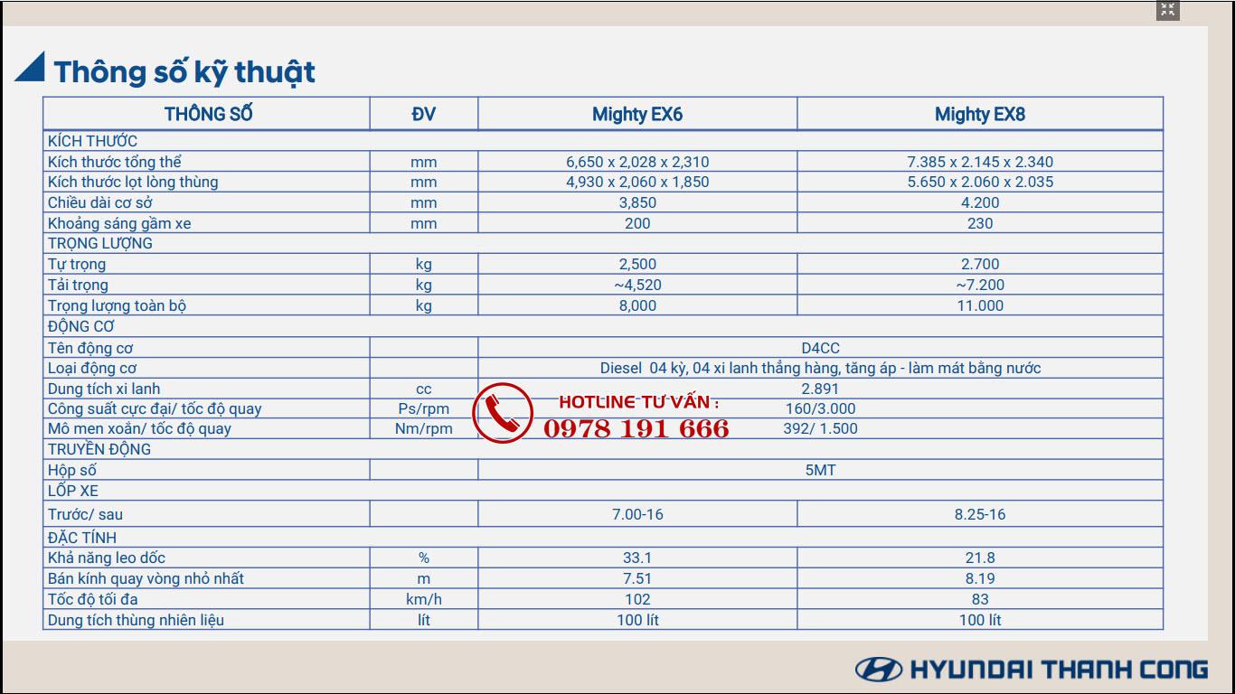 So sánh Hyundai EX8 và Hyundai EX6